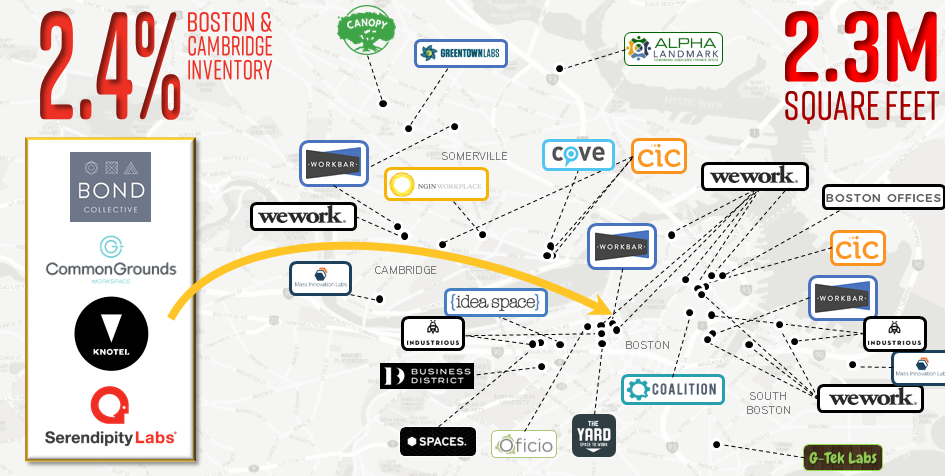 Co-working map