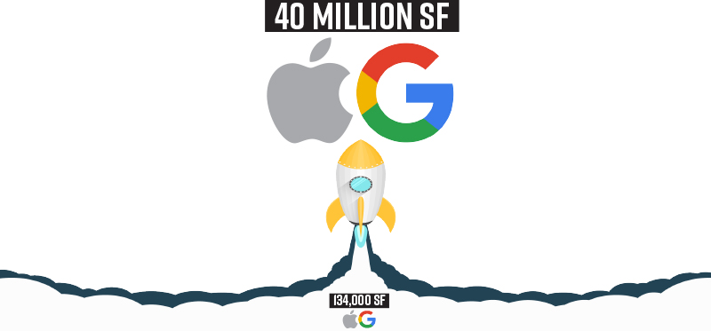 190207Google and Apple Growth_800px-1